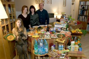 Набор продуктов из потребит. корзины Французской семьи затраты - $419.95