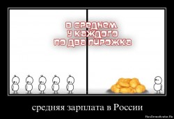 Средняя зарплата в РФ