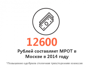 МРОТ в Москве на 2014 год