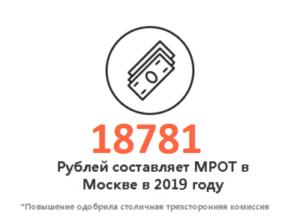 МРОТ в Москве на 2019 год